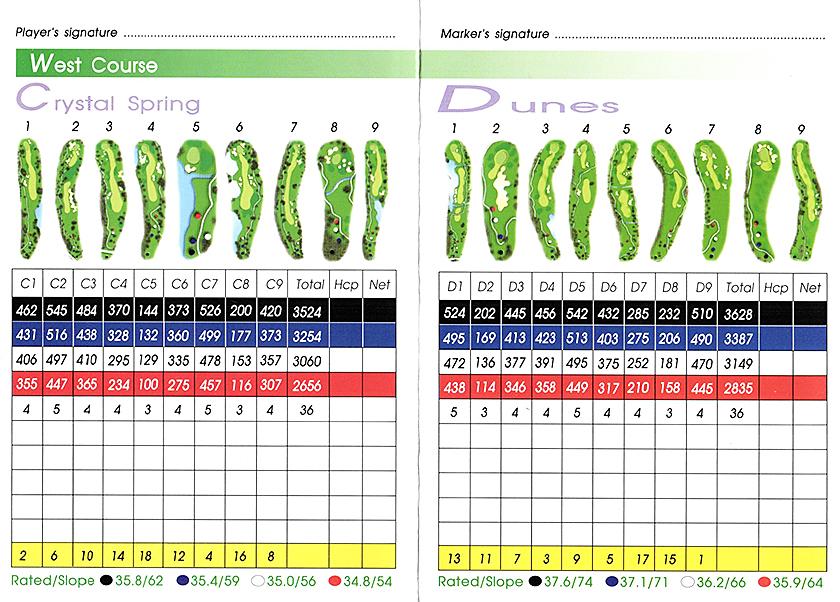 ブラパゴルフクラブ スコアカード<C、Dコース>