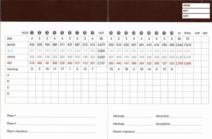 ロータスバレーゴルフリゾート スコアカード